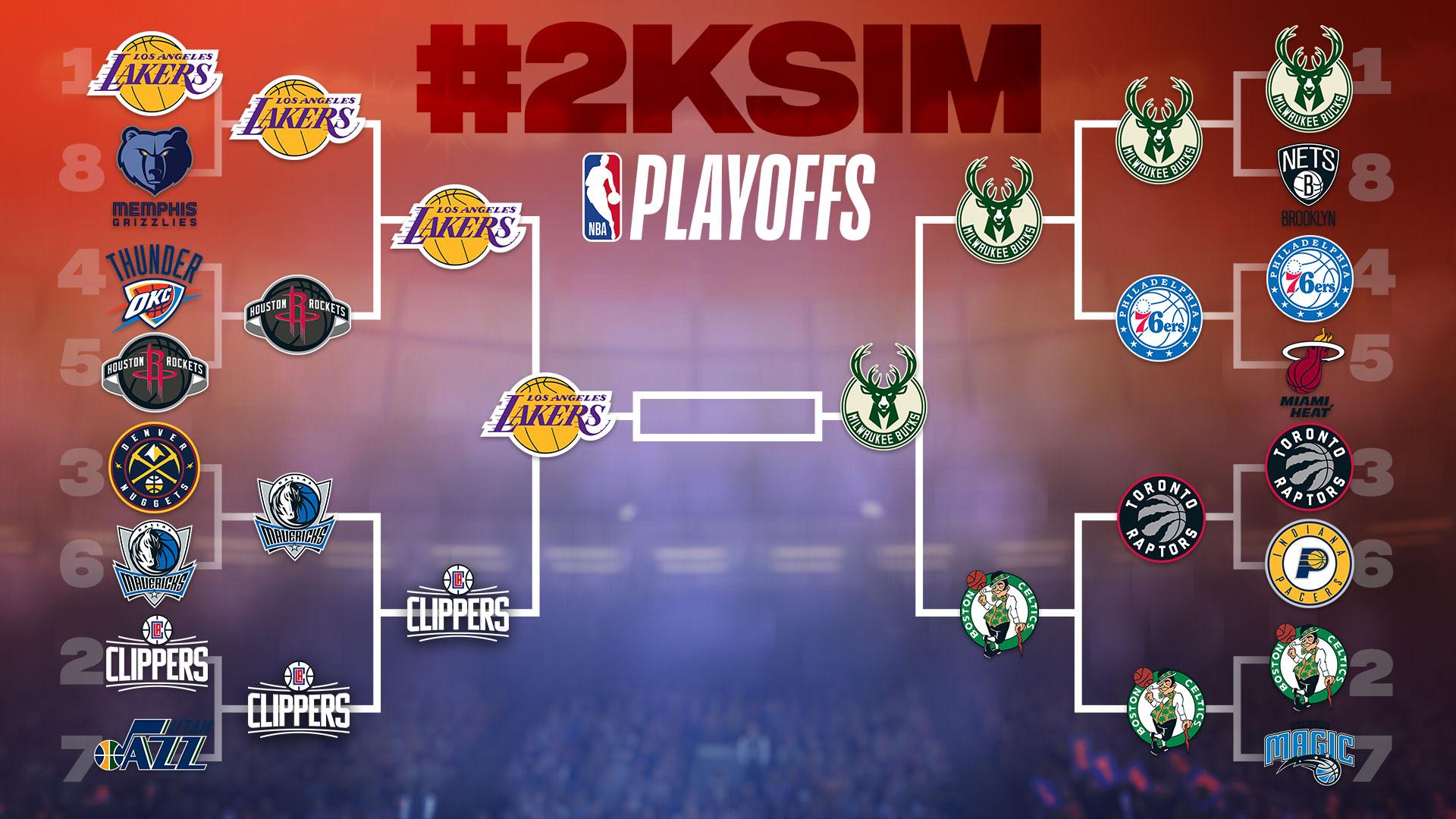 NBA 2K20 #2KSIM Playoffs